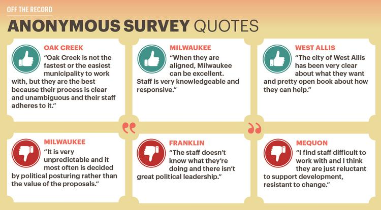 Graphic from Milwaukee Business Journal Showing Quotes from Survey